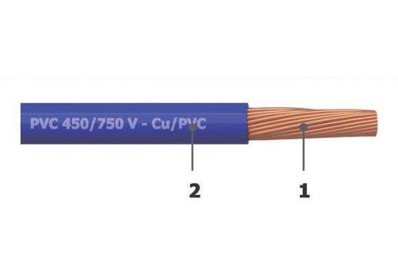 Dây điện 1 lõi ruột mềm bọc cách điện PVC